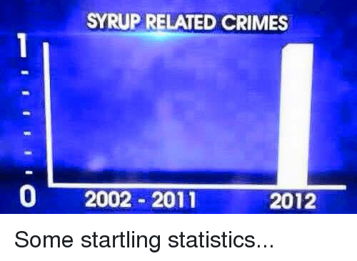 syrup-related-crimes-2002-2011-2012-some-startling-statistics-5987918